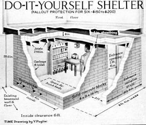 Bomb_Shelter_kit